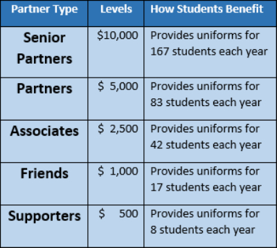 Levels and Benefits Chart 400Wx358H 2019-06-03a