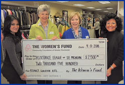 Rochester Women's Fund