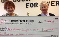 The Women's Fund of Rochester